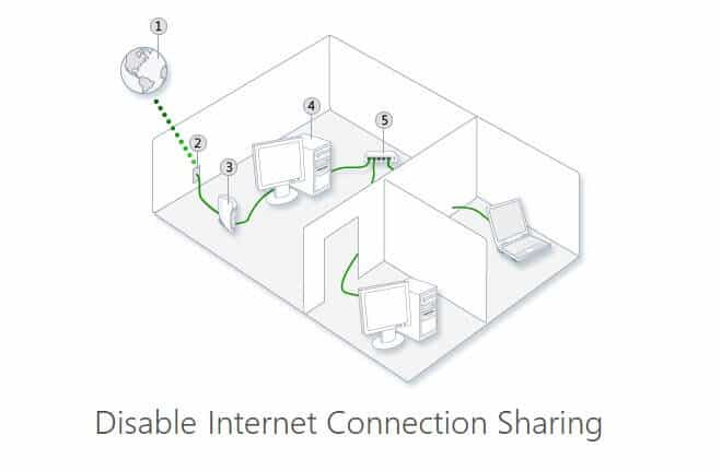 how to disable internet connection sharing in windows