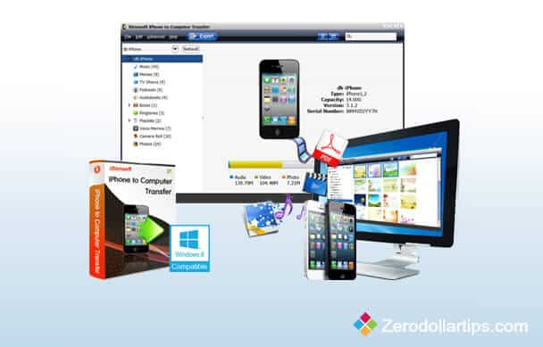 istonsoft iphone to computer transfer review