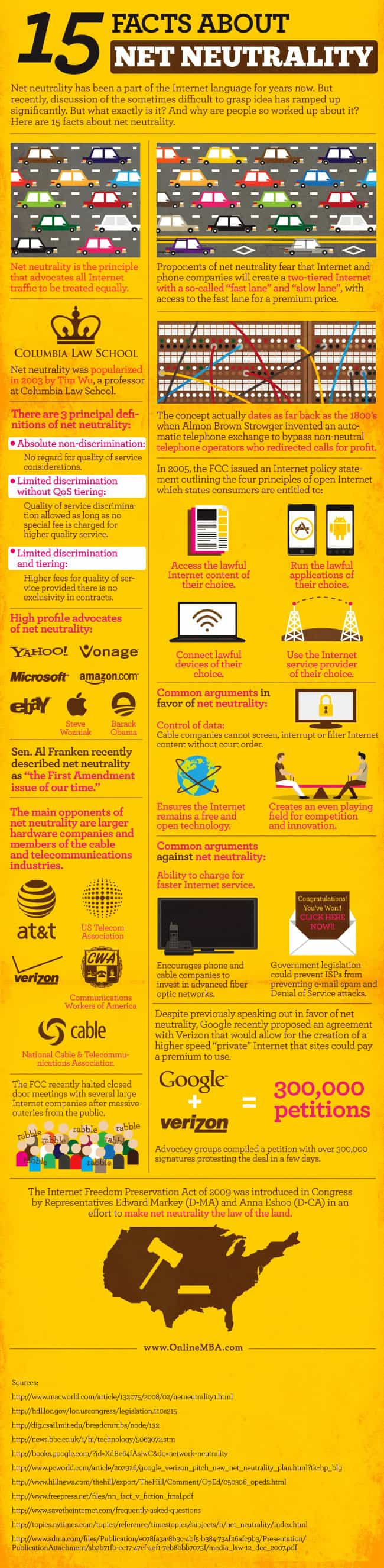 Infographic Net Neutrality >> What is Net Neutrality? 15 Facts about Net Neutrality