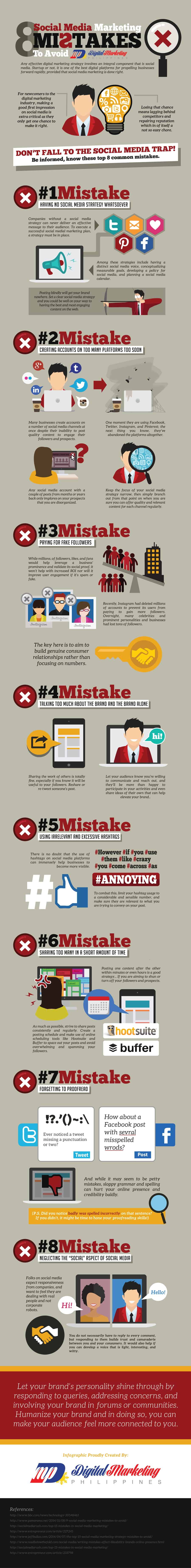 marketing mistakes Marketing consultant adam hampson discusses 10 common email marketing  mistakes that can damage your campaigns and provides tips on.