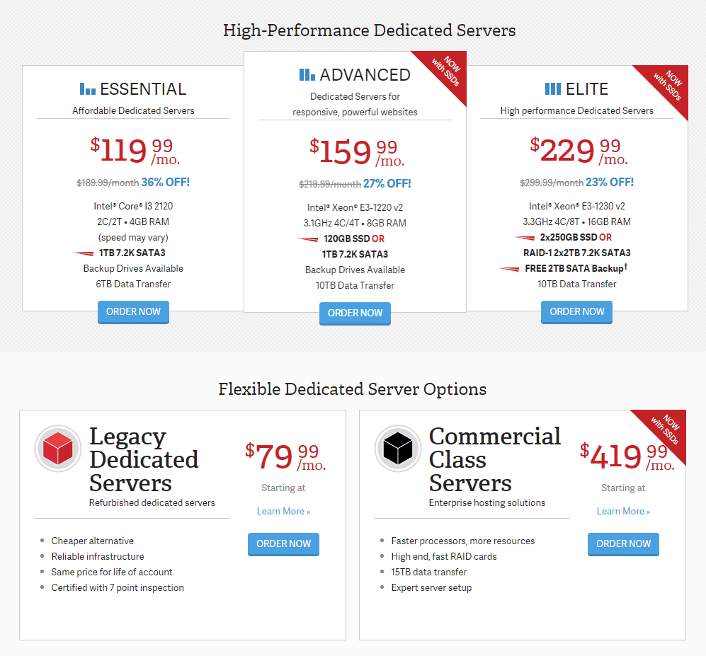 inmotion dedicated servers price