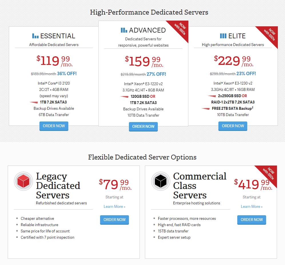 inmotion dedicated servers price