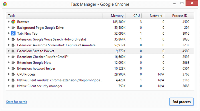 fix google chrome high cpu usage