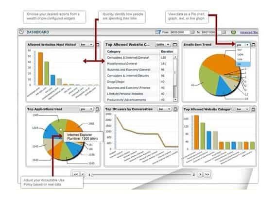 webwatcher computer monitoring software