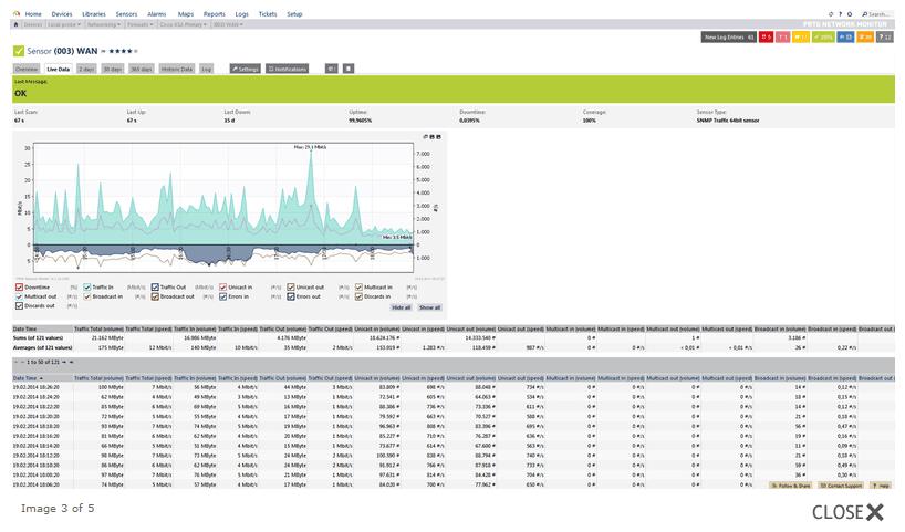 prtg network monitor freeware
