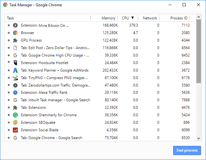 fix google chrome high cpu usage