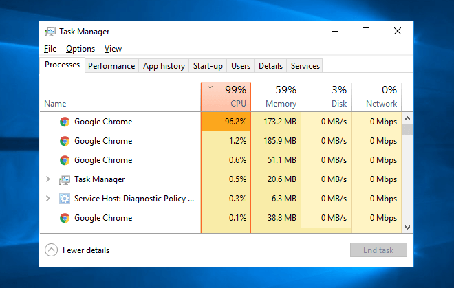 google chrome high cpu usage