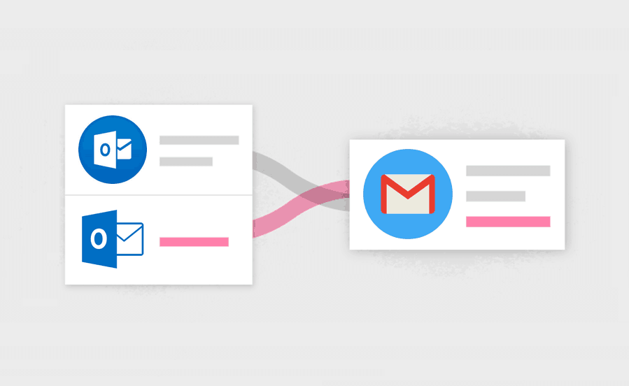 import outlook contacts into gmail