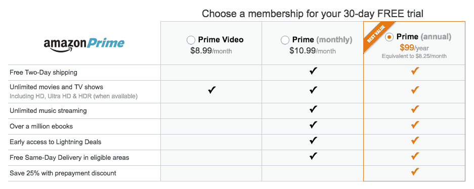 how much does amazon prime cost