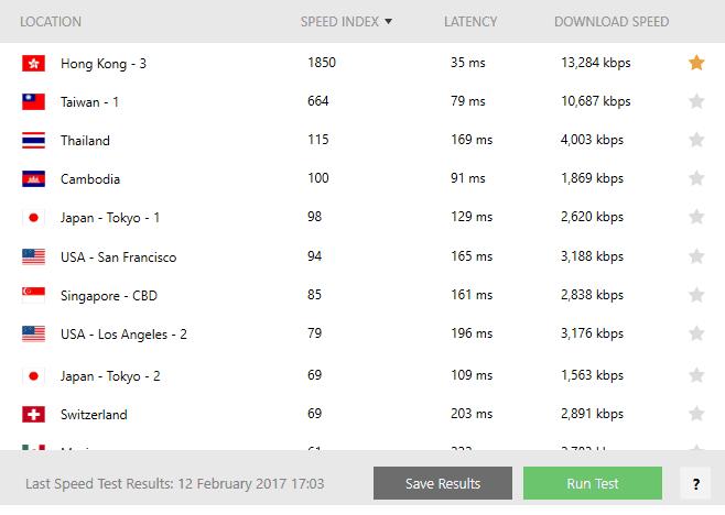 VPN speed