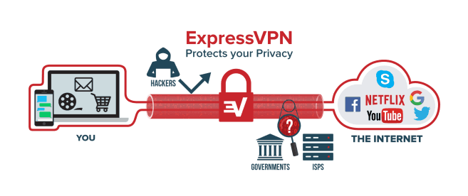 Top 10 Best Free VPN that Works with Netflix 2019