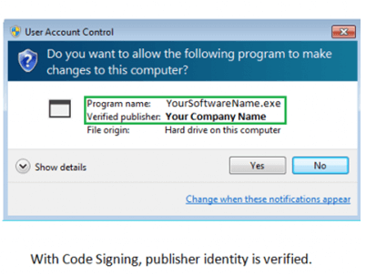 free code signing certificate