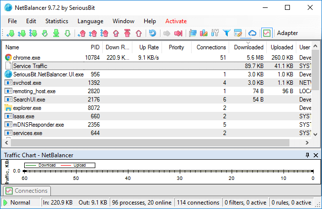 bandwidth management software
